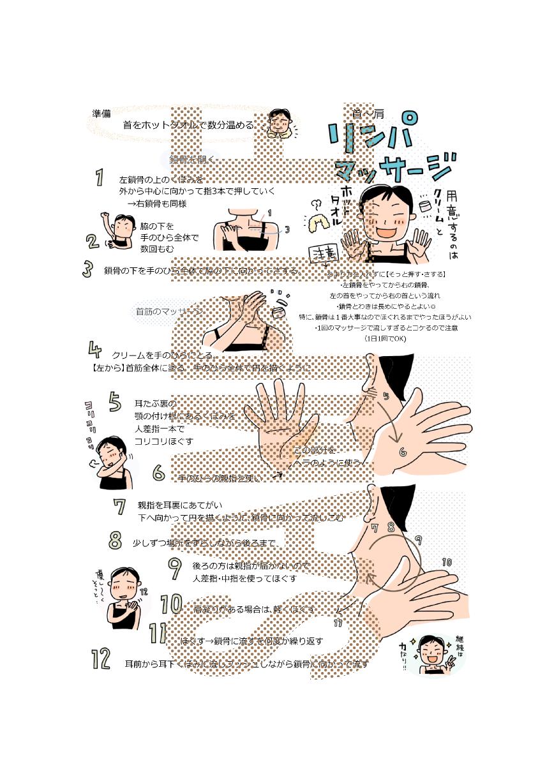 肩~首リンパマッサージの手順表を描かせて頂きました♪