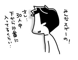 長男の大学見学/鹿児島