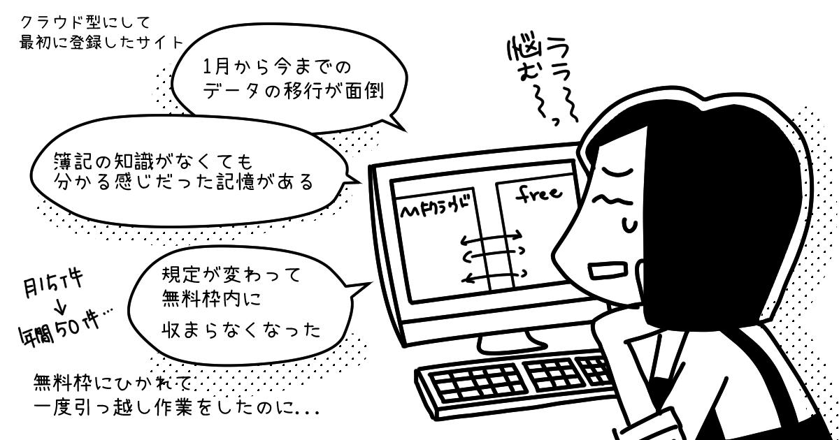 個人事業主/会計ソフト体験談
