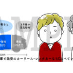 大阪・兵庫で激安のカーリース・レンタカーなら【比べてレンタカーリース】様 / イラスト制作