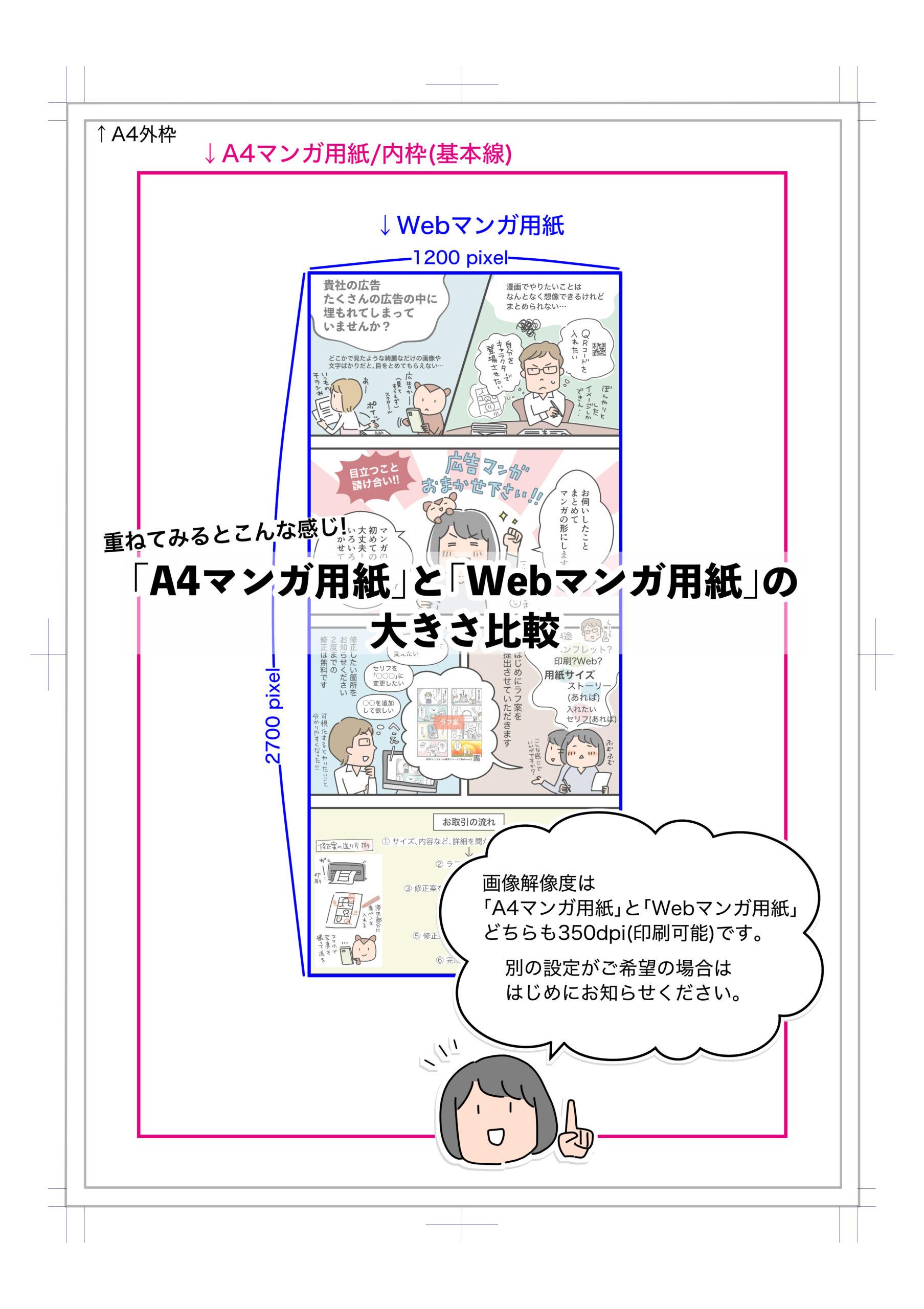 広告漫画・イラスト・似顔絵のご依頼の流れ/アトリエ・マツ